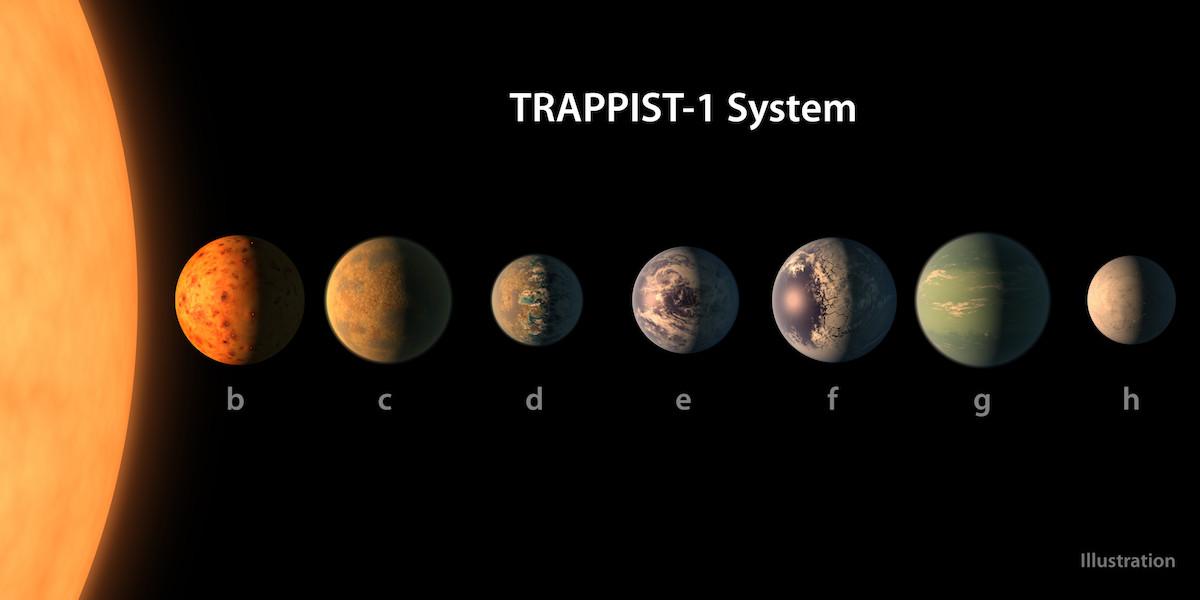 Астрономы обнаружили конкурента Солнечной системы