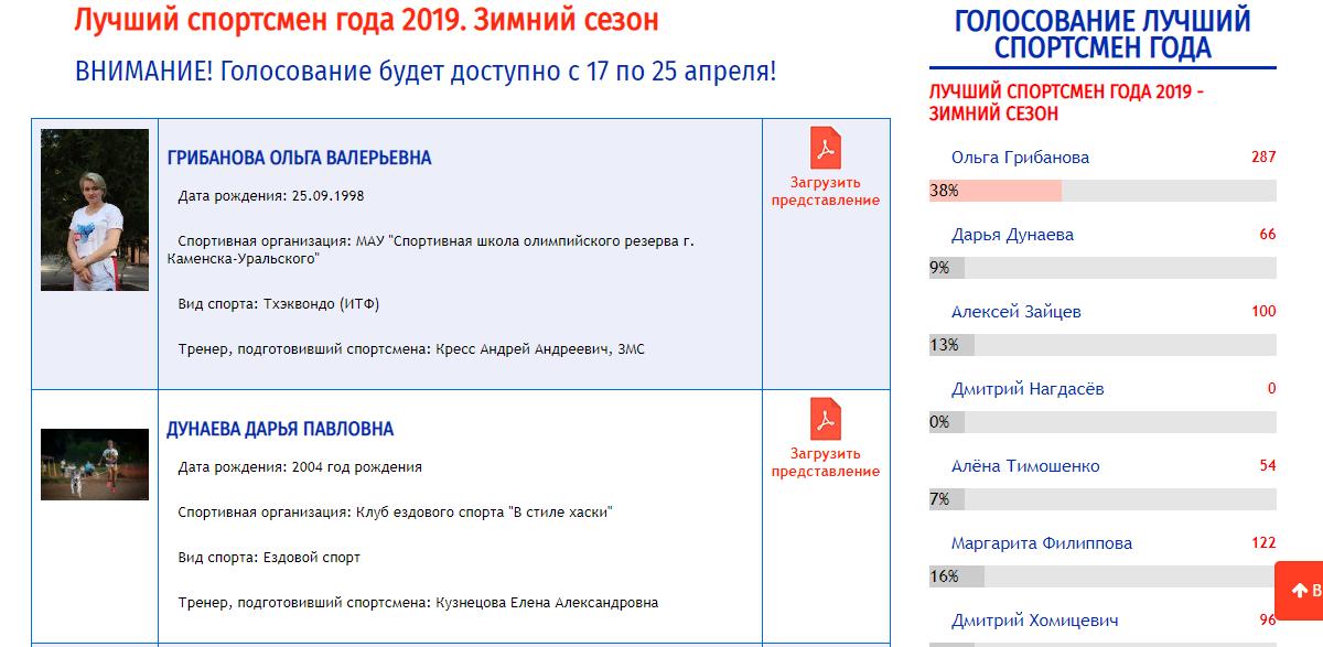 Лучший спортсмен Каменска-Уральского