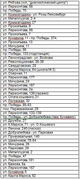 Список адресов, подлежащих благоустройству Водоканалом Каменска-Уральского