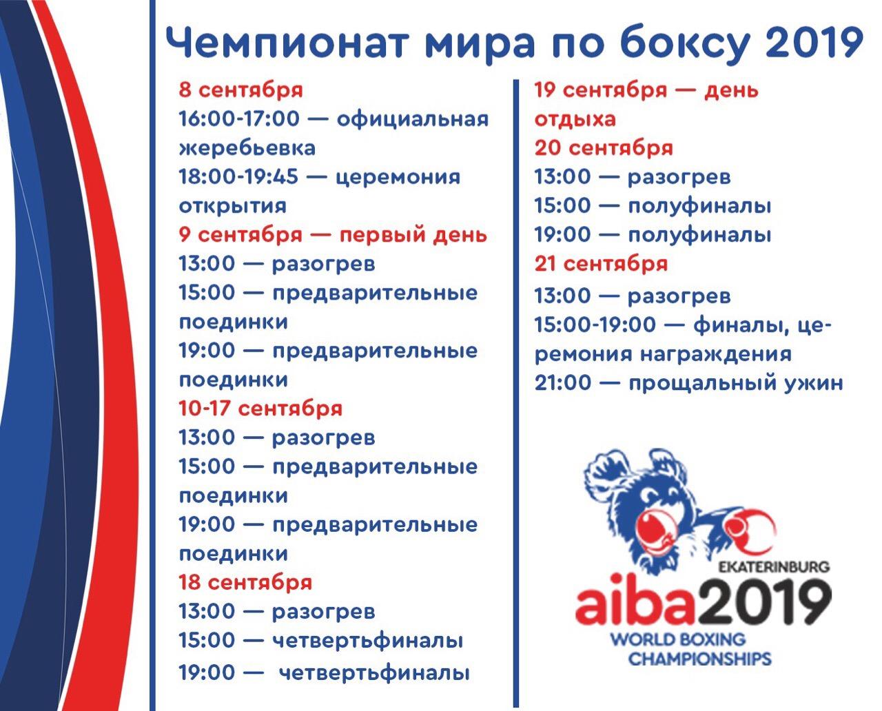 Чемпионат мира по боксу стартовал в Екатеринбурге: церемонию открытия вела Тина Канделаки