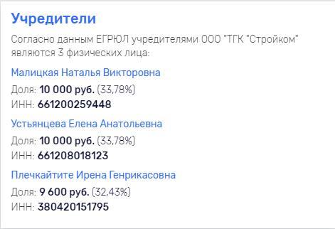 учредители ТГК Стройком