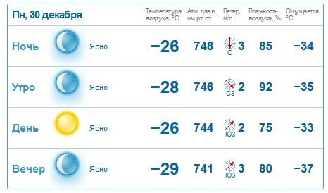 Самым холодным днем месяца на Урале станет 30 декабря