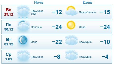 На Екатеринбург надвигаются морозы