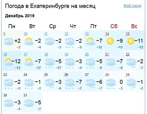 Синоптики отменили 30-градусные морозы в новогоднюю ночь