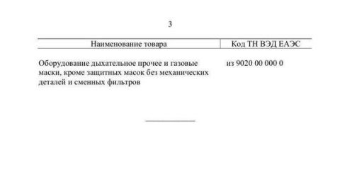 Опубликован список запрещённых к вывозу из России медицинских изделий
