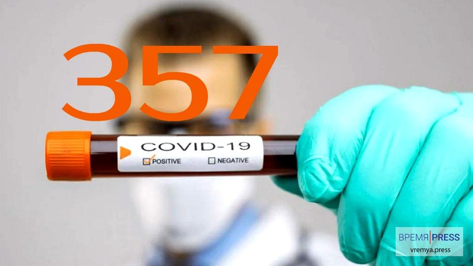 357 новых случаев COVID-19 в Свердловской области