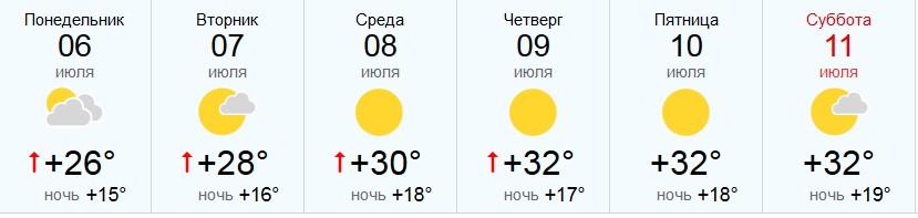 На Урал возвращается жара