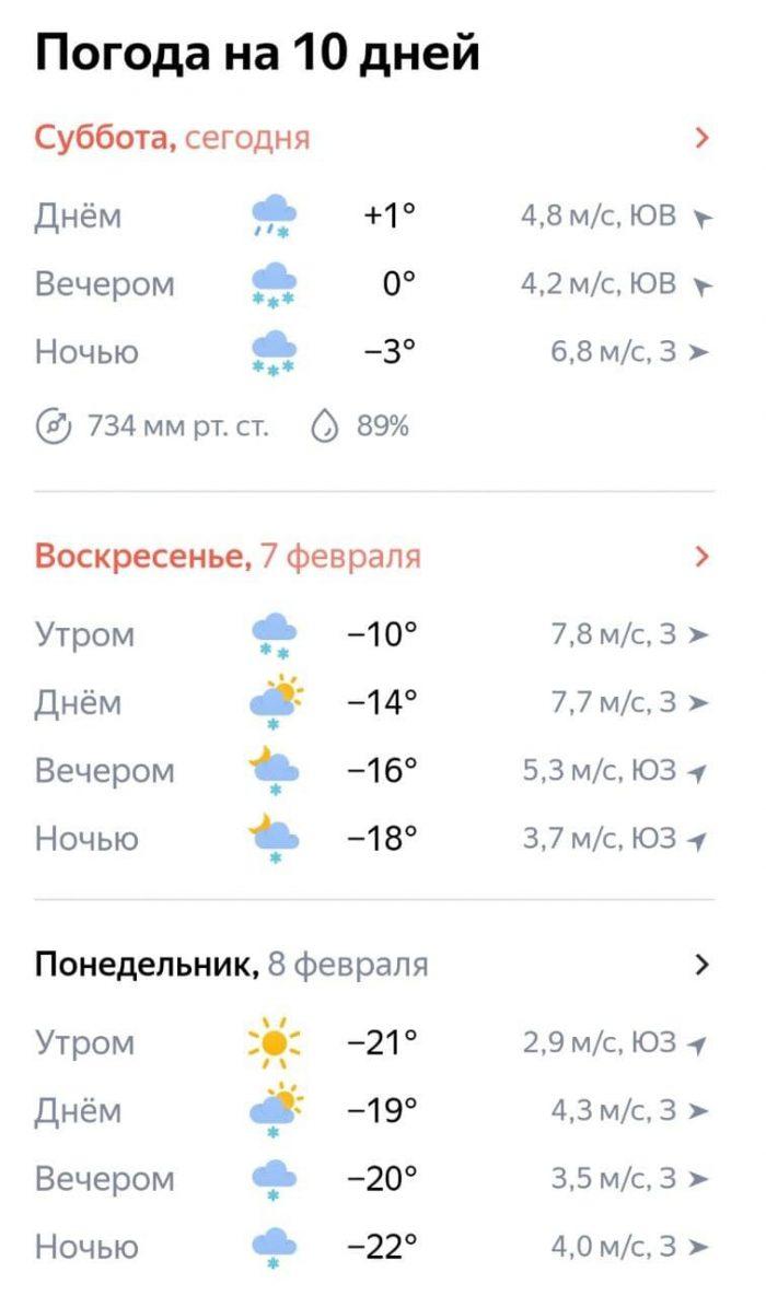 погода в Каменске-Уральском