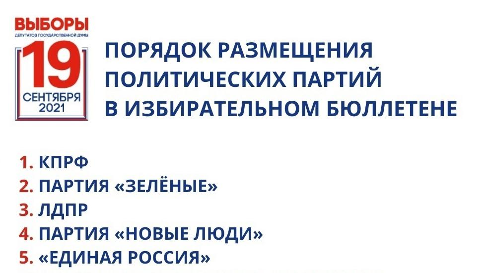 Эмблема КПРФ будет первой в избирательном бюллетене